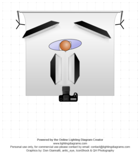 lighting-diagram-1483561279